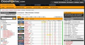 Oddsportal - Сайт и Сервис сравнения коэффициентов для Ставок в БК