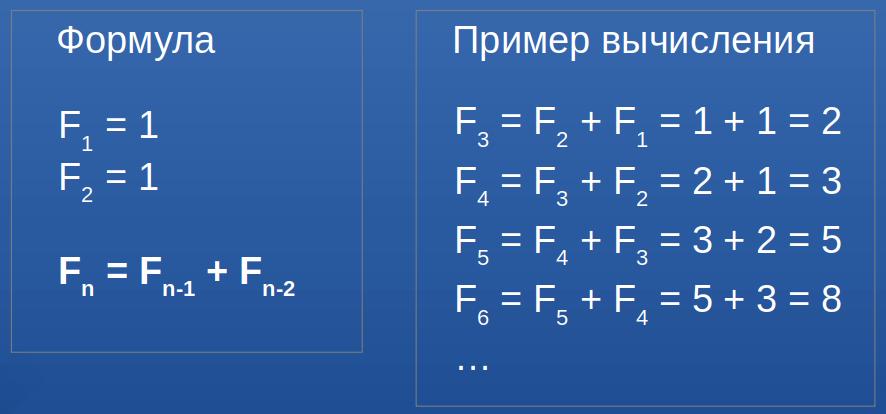 метод Фибоначчи