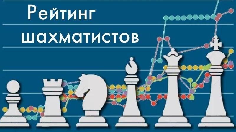 Рейтинг шахматистов