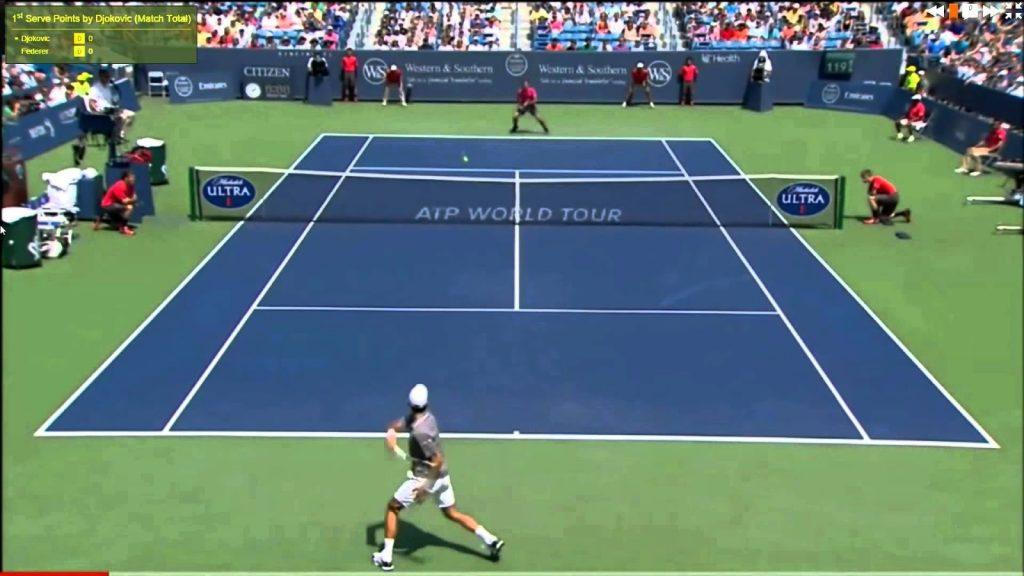 Решающий розыгрыш на теннисном корте