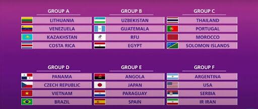 Футзал. Группы чемпионата мира 2021