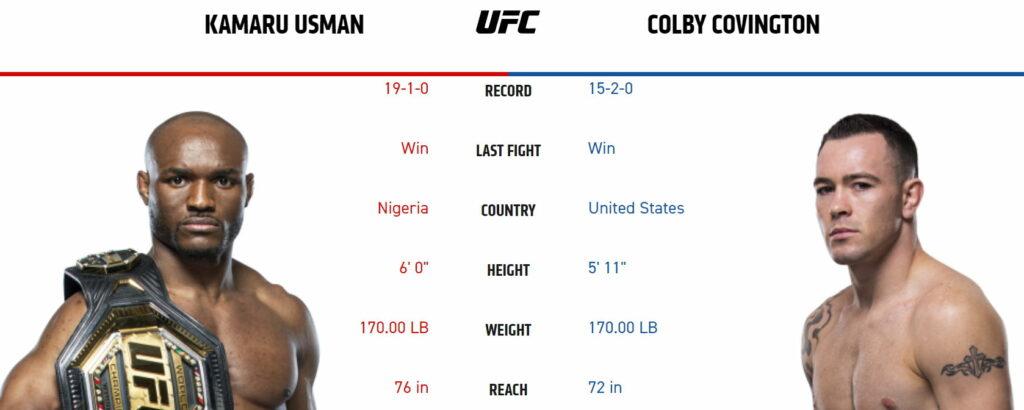 Кто стал лучше: Усман или Ковингтон к матчу-реваншу UFC