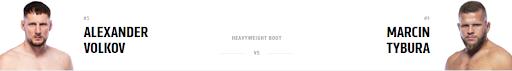 Ставки на UFC 267: Александр Волков - Марчин Тыбура
