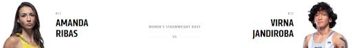 Ставки на UFC 267: Аманда Рибас - Вирна Жандироба