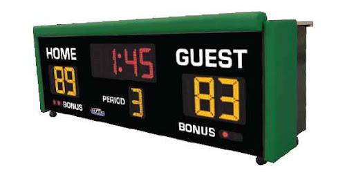 Какие есть ставки на точный счет в баскетболе